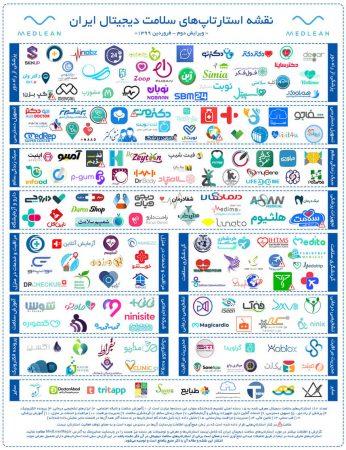 نقشه استارتاپهای سلامت دیجیتال ایران - ویرایش دوم فروردین 1399