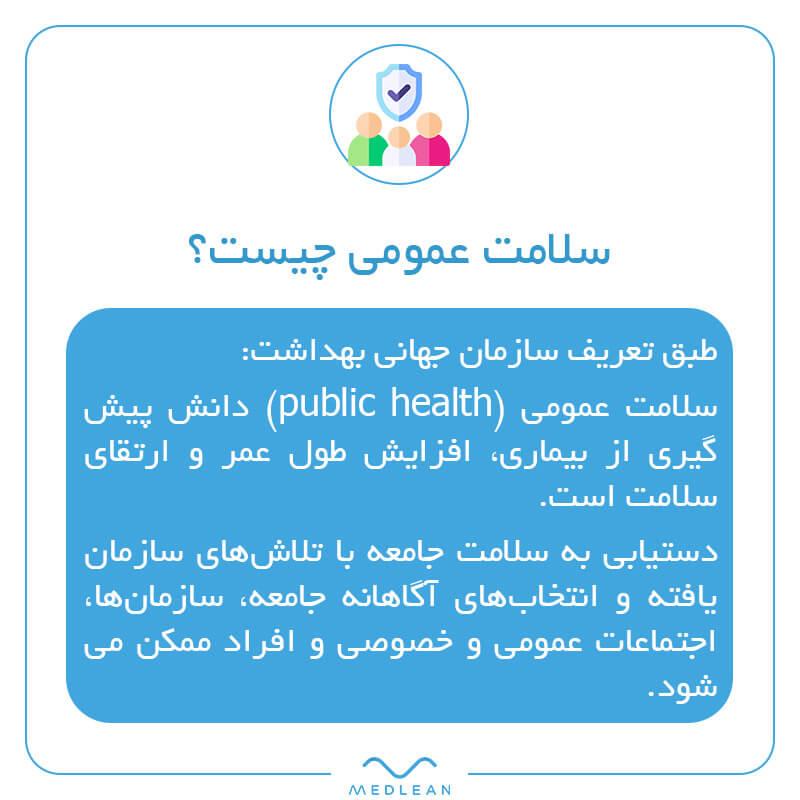 برای بررسی نوآوری در سلامت عمومی ابتدا باید ببینیم سلامت عمومی چیست