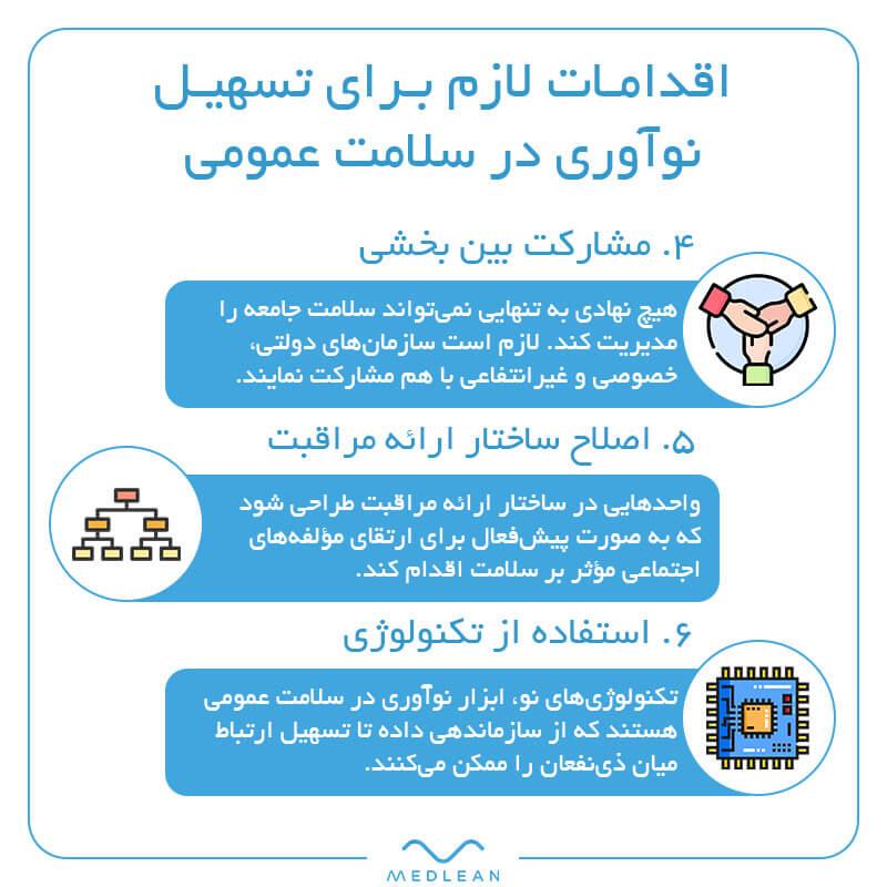 اقدامات لازم برای تسهیل نوآوری در سلامت عمومی